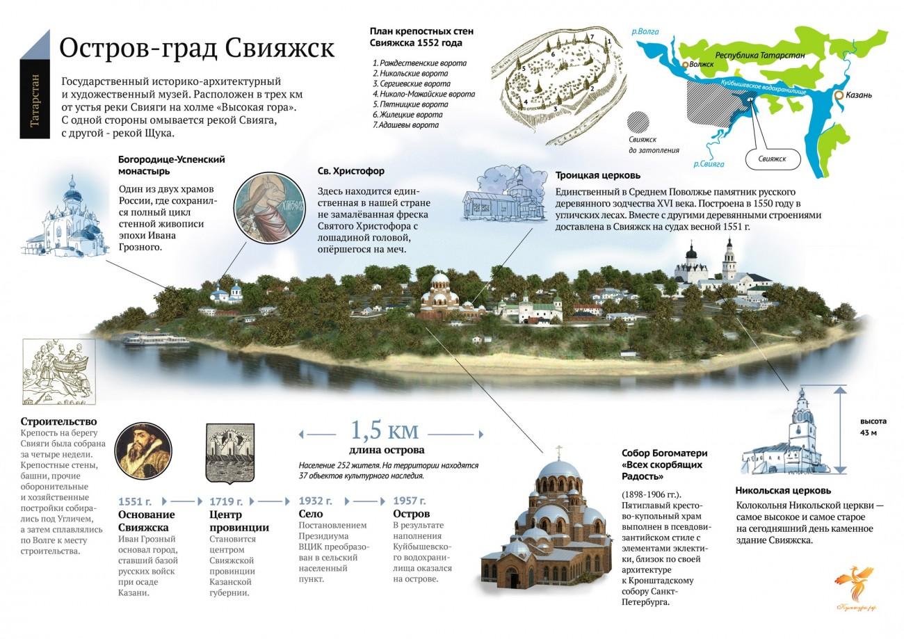 Экскурсия в г.Свияжск 2
